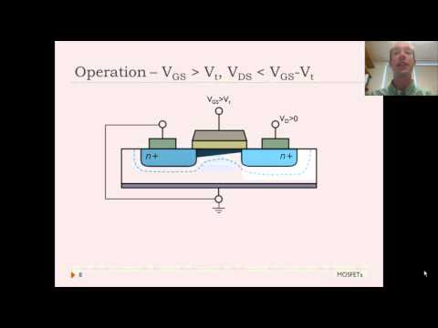 MOSFET Introduction