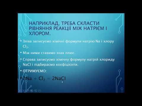 хімічні рівняння реакцій