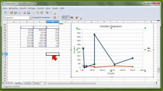 08 OpenOffice.org Calc, Teil 3, Sortieren, Diagramme, Regressionsgerade (Trendlinie), Fehlerbalken