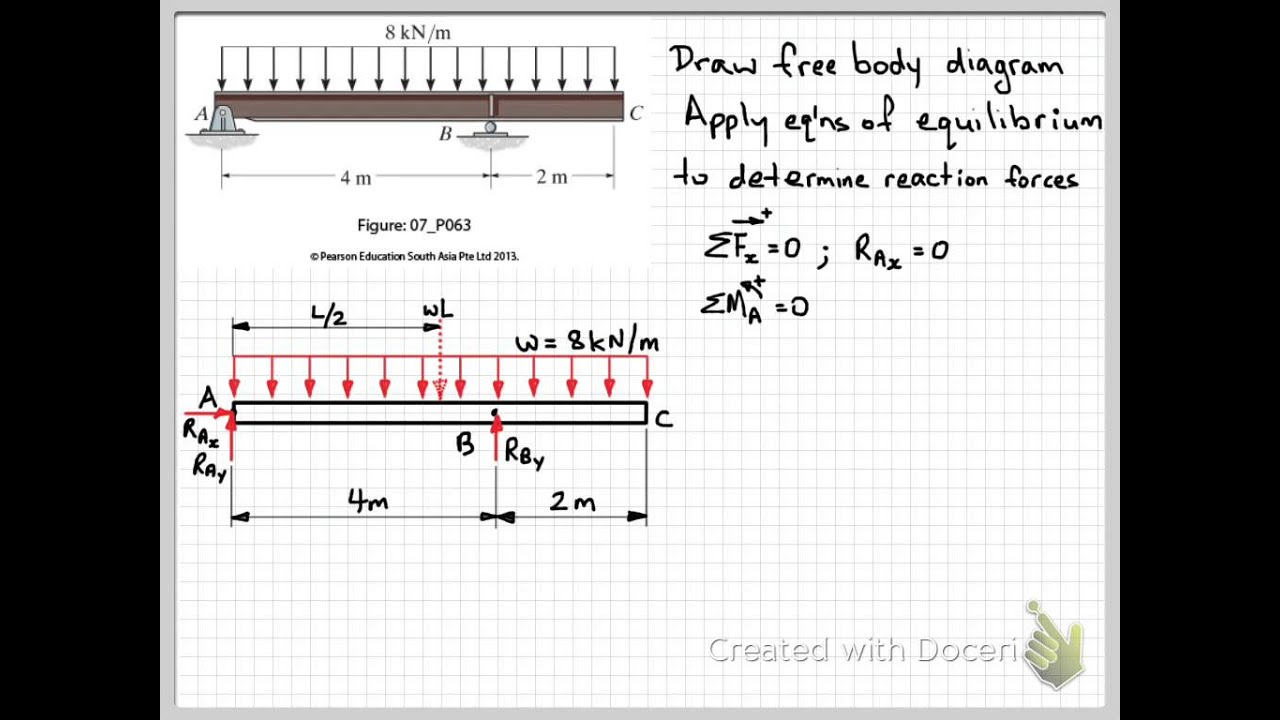 v and m diagrams part 1 fbds and reactions
