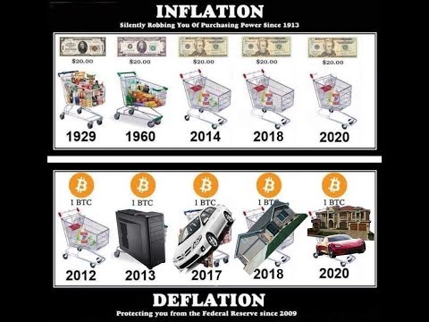 What Is Inflation & Deflation? The Reason Bitcoin & Other Cryptocurrencies Are Valued So High