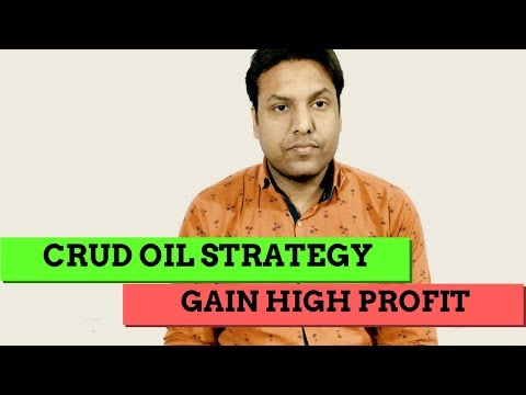 Crude Oil | Zero loss strategy in Intraday Trading
