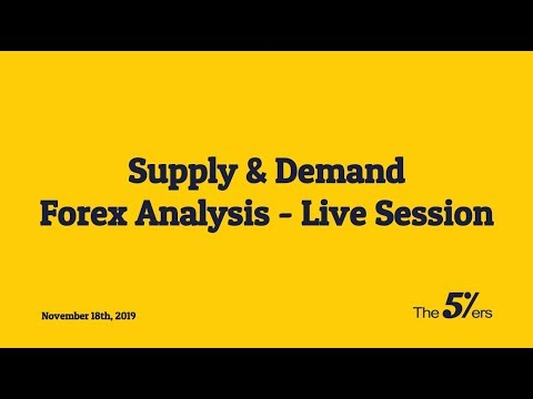 Supply & Demand Forex Analysis – Live Session