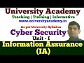 L7: Information Assurance in Cyber Security  | Integrity | Availability|Authentication| in Hindi