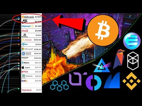 Altcoins Explode! Will It Last? Bitcoin on Track for $150k by 2023?! Morgan Stanley, Fidelity, eToro