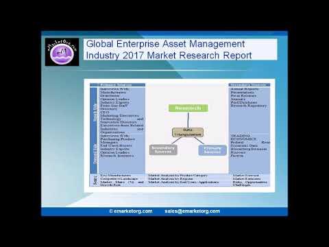 2017 Forecast   Enterprise Asset Management Global Market News, Corporate Financial Plan, Supply and