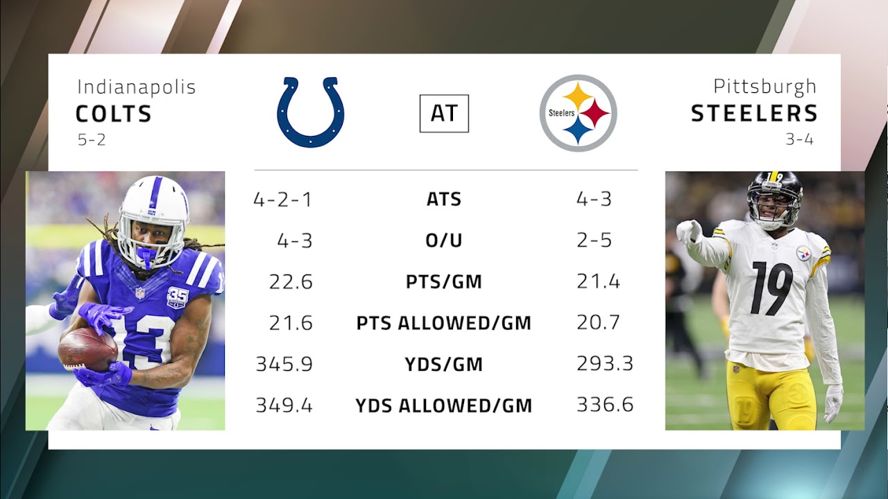 Colts vs. Steelers: Inactive players in Week 9