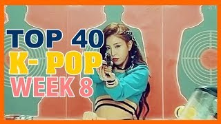 Top 40 KPOP Febrero Semana 8 ║Best Song K-POP Week 8 , 2018