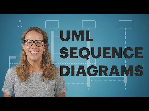 how-to-make-a-uml-sequence-diagram