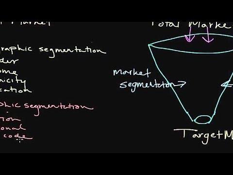 Episode 101: How to Use Market Segmentation: Developing a Target Market