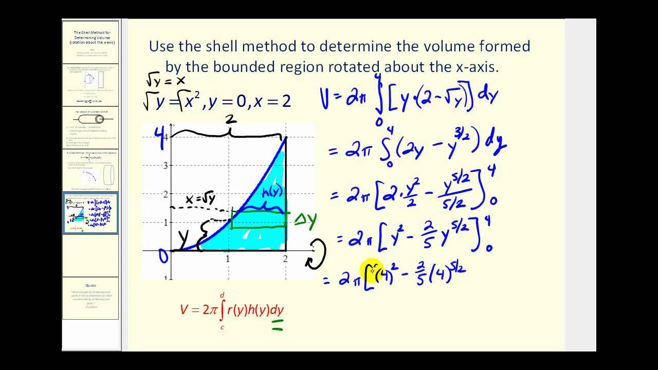 Volume Of Revolution  The Shell Method About The Xaxis