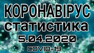 КОРОНАВИРУС | 5 АПРЕЛЯ - Статистика - США, Италия, Украина, Испания, Германия, Польша, Россия...