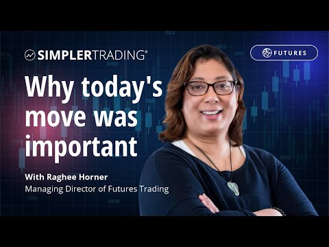 Futures Trading: Why today's move was important   Simpler Trading