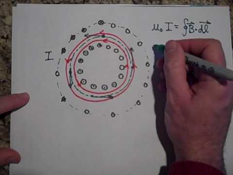 The Magnetic Field Due to a Toroid