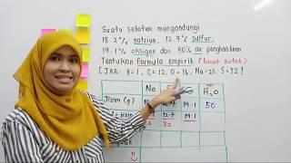 PTTI KIMIA SPM : Formula Empirik