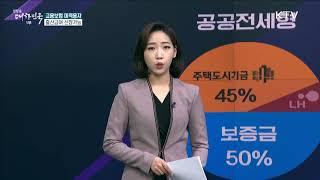 [금융뉴스] 서민대출 '미소금융', 총부…