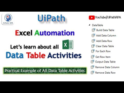 UiPath-Data Table Activities|Excel Automation|UiPath RPA