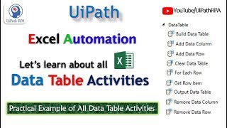 uipath excel operations video, uipath excel operations clips