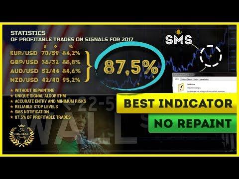 Лучший индикатор Форекс 2017, 2018, 2019. Без перерисовки. Точность индикатора 87.5% + SMS сигналы