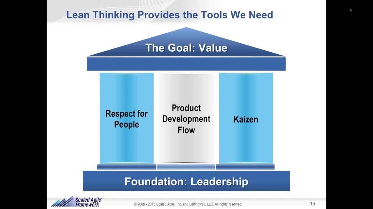 webinar  scaled agile framework  safe  foundations by dean