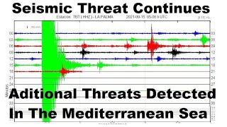 La Palma, Canary Islands: Seismic Crisis Update 2021 + Subsurface Mediterranean Volcano WARNING!