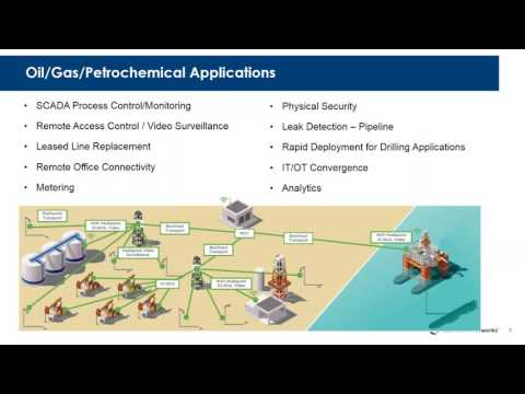 Wireless Broadband for Oil and Gas