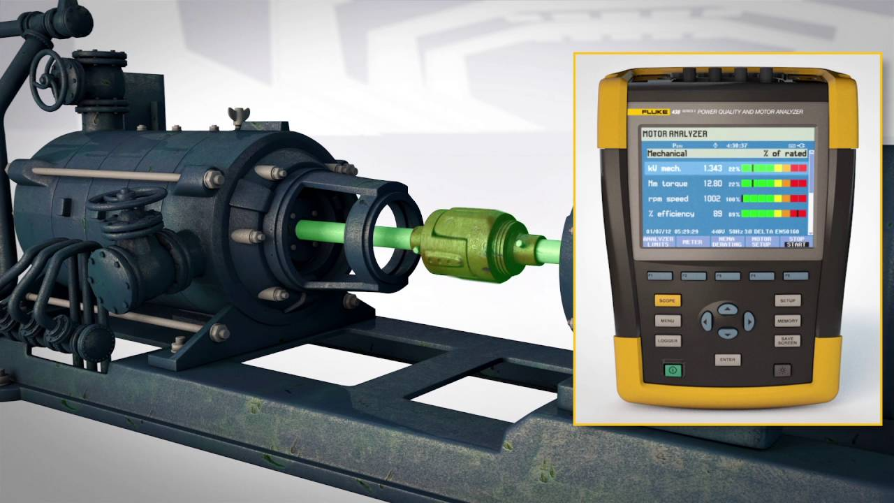 c45df53ef29 Descrição do produto dos analisadores de motores e de qualidade de energia  Fluke 438-II