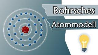 Baixar Wie sind Atome aufgebaut? Das Bohrsche Atommodell | Elektrotechnik Grundlagen #1