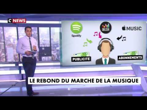 Le rebond du marché de la musique