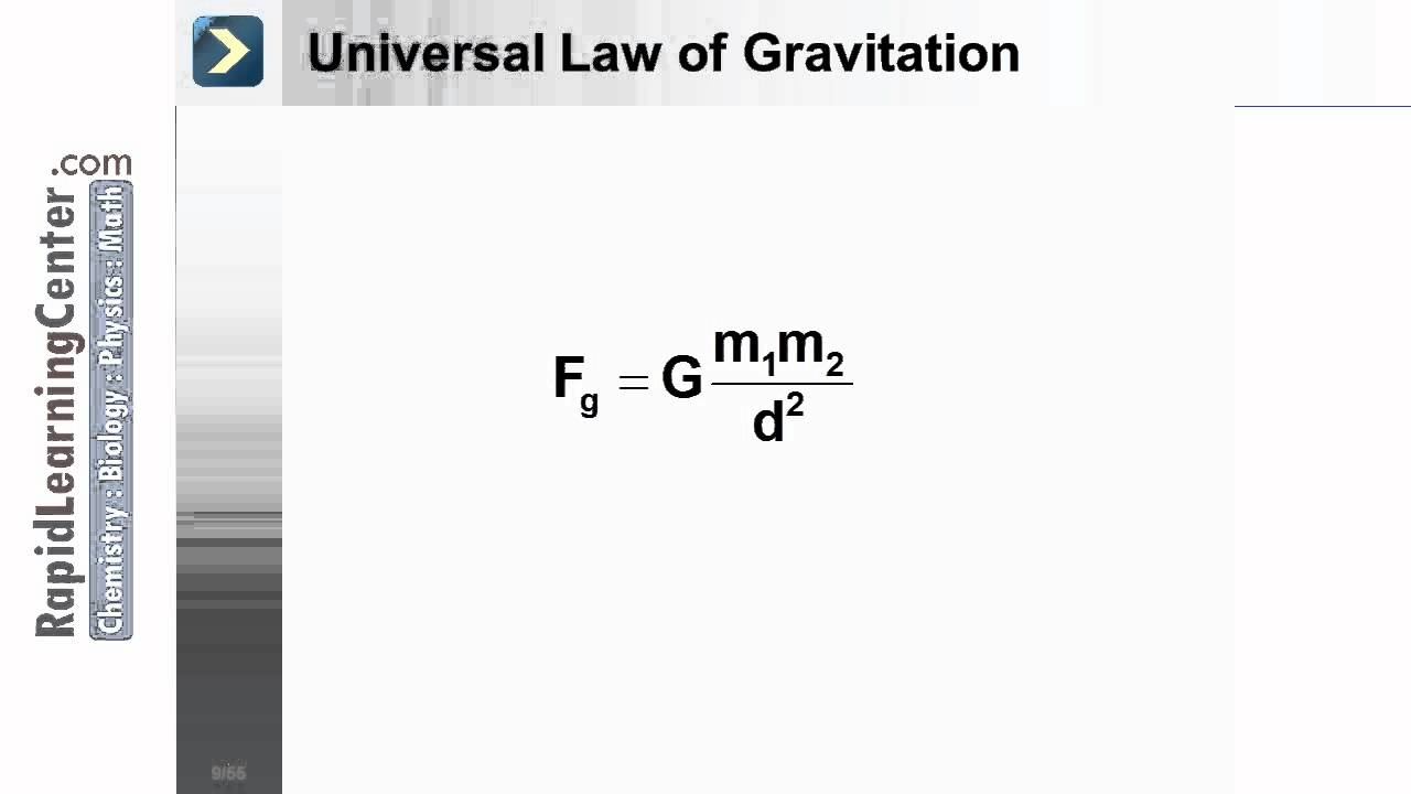 Rapid Learning: Gravitation and Circular Motion - What is ...