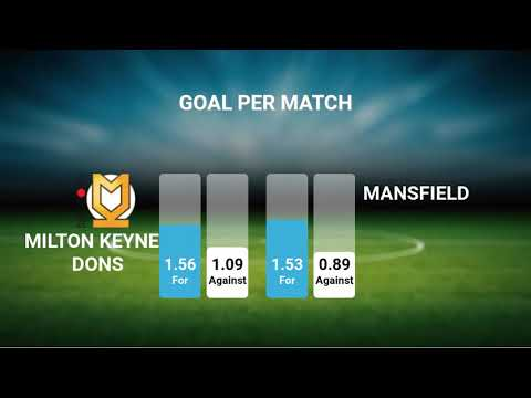Milton Keynes Dons Vs Mansfield All Goals And Full Highlights Date: 4 May 2019 14:00