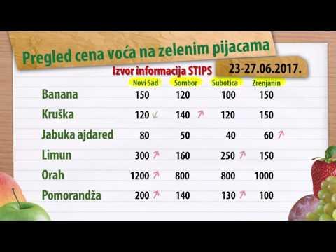 Cene voća za period 23-27.06.2017.