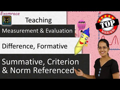 Measurement & Evaluation: Difference, Formative & Summative, Criterion & Norm Referenced