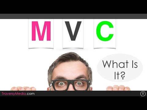 What Is MVC? Simple Explanation