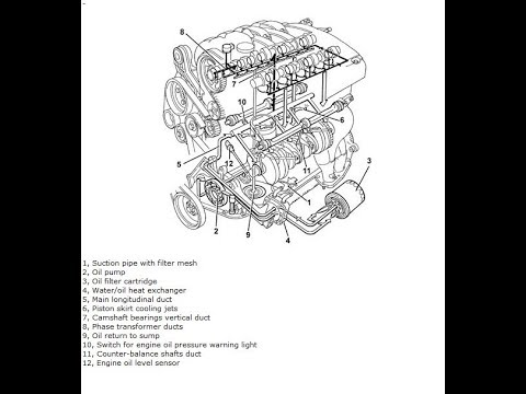 alfa romeo  repair manual instant   youtube