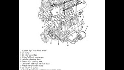 Alfa Romeo 147 Repair Manual Instant PDF Download