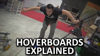 Hoverboards As Fast As Possible