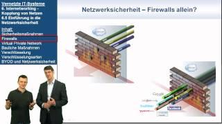 Netzwerksicherheit, eine Einführung | Vernetzte IT-Systeme