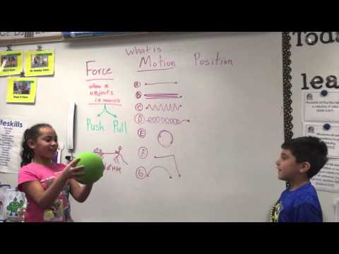 Rick Crosslin Grade 2 Science - What is Force, Motion, and Position?