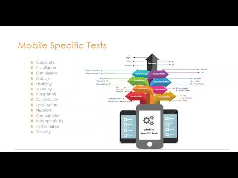 SMART testing for SMART devices with MobiliZe Framework