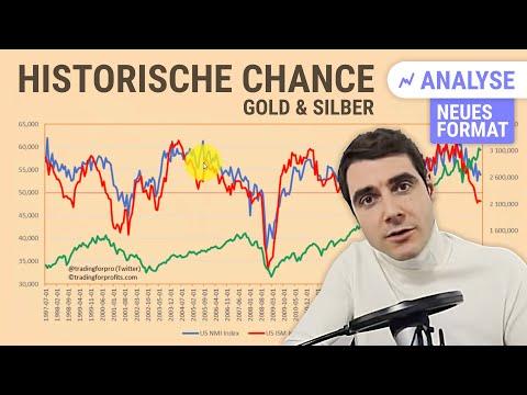 GOLD & SILBER als historische Chance!  ???? Globale Marktanalyse (21.12.2019)