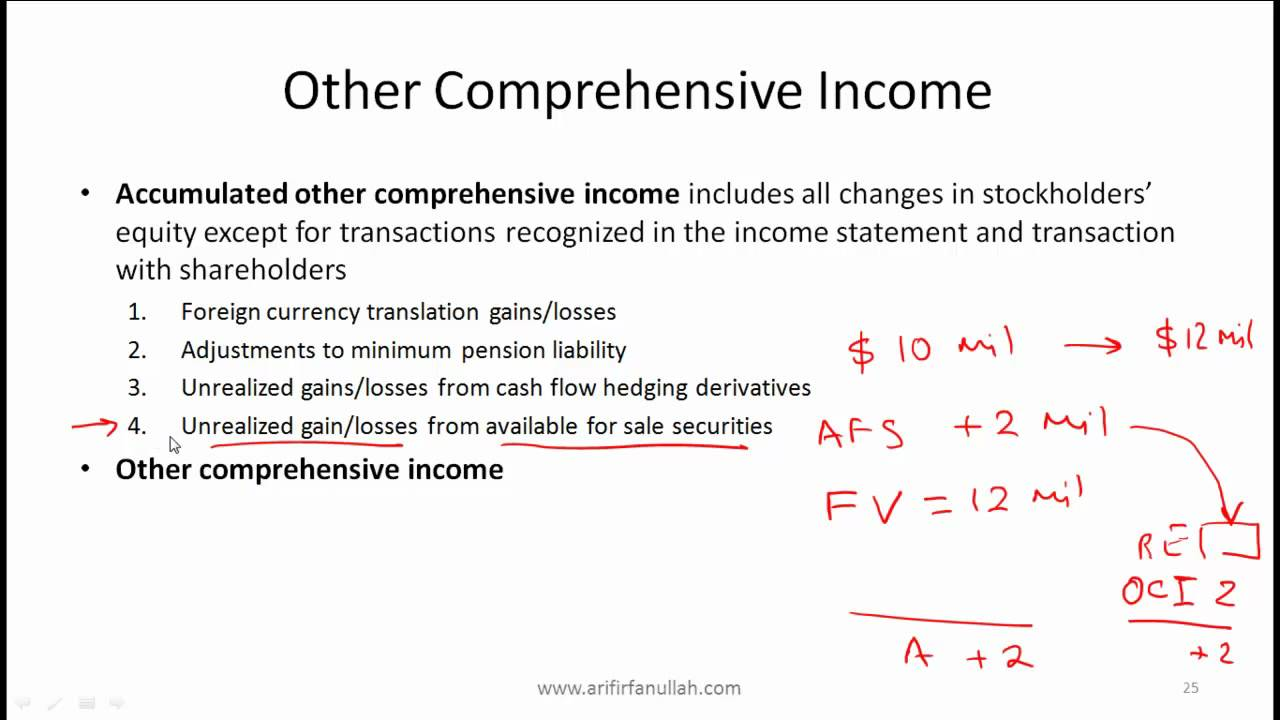 cfa level i balance sheet video lecture by mr arif irfanullah  cfa level i balance sheet video lecture by mr arif irfanullah part 2