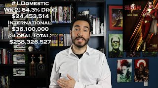 Hellboys Rotten Tomatoes Score — BCMA