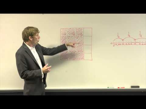 Teaching Fractions Under the Common Core