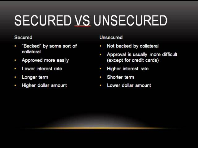 Image result for difference between secured and unsecured loan in table