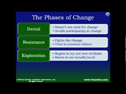 Typical Change Change Management