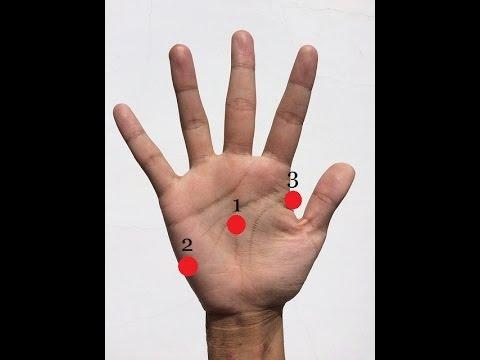 3 Niezwykłe Punkty Na Dłoni Sprawdź Jak Dzięki Nim Możesz Zmienić