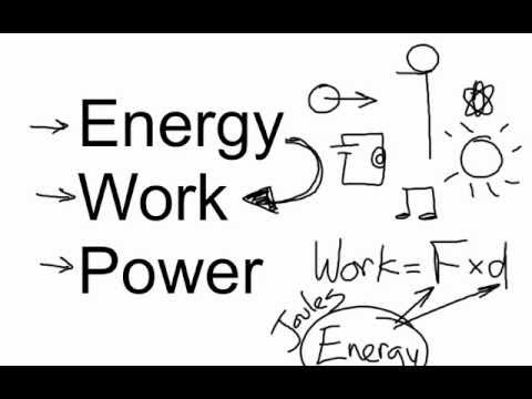 Energy, Work and Power