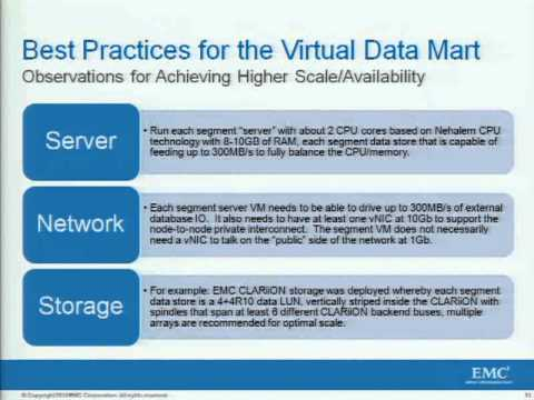 VMware world  SP9667-Virtual Data Warehousing - Improving the Time to Data Mine!
