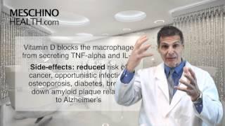 Vitamin Autoimmune Disease Management